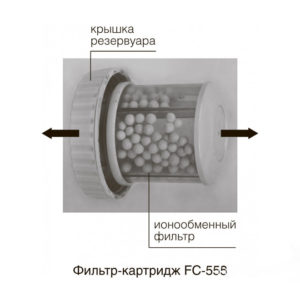 Увлажнитель воздуха Ballu UHB 550 - photo2